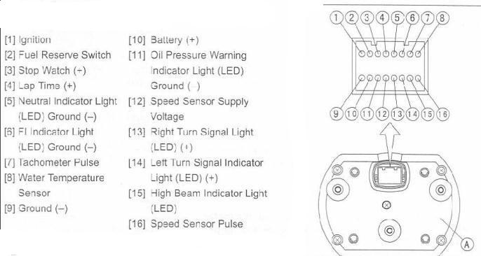 zx6r_gauge_pinout kawasaki zx 6r, zx 6rr, zx 10r, z1000 gauge backlighting Wiring Harness Diagram at fashall.co