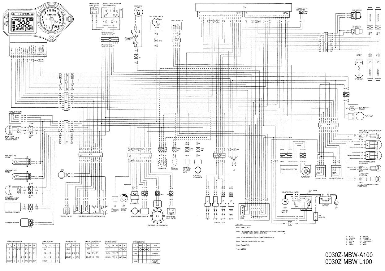 f4i cbr 600 f4 wiring diagram cbr 600 f4 race schemes \u2022 free wiring cbr 929 wiring harness at edmiracle.co